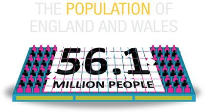 The population of England and wales