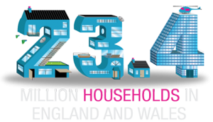 Households in England and wales