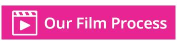 Film-Process-Button